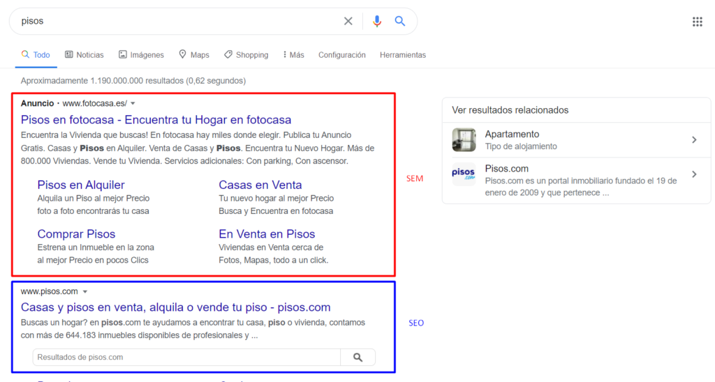 SEM VS SEO en sector inmobiliario para estrategia de marketing digitial Atlas Marketing Studio